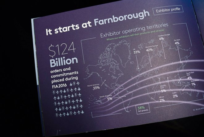 Farnborough International Airshow 2018 Brochure Design and Print by Ouno Creative, Farnborough.